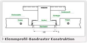 Klemm-Bandraster