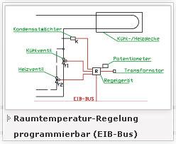 Raumtemperatur-Regelung-EIB